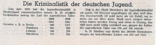 Kriminalistik der deutschen Jugend 1935 T 1