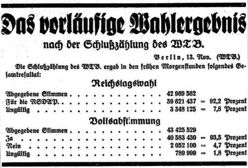 Wahlergebnis 1933