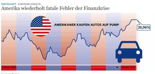 Deutsche kaufen nicht auf Pump